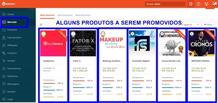 Produtos Promovidos Hotmart
